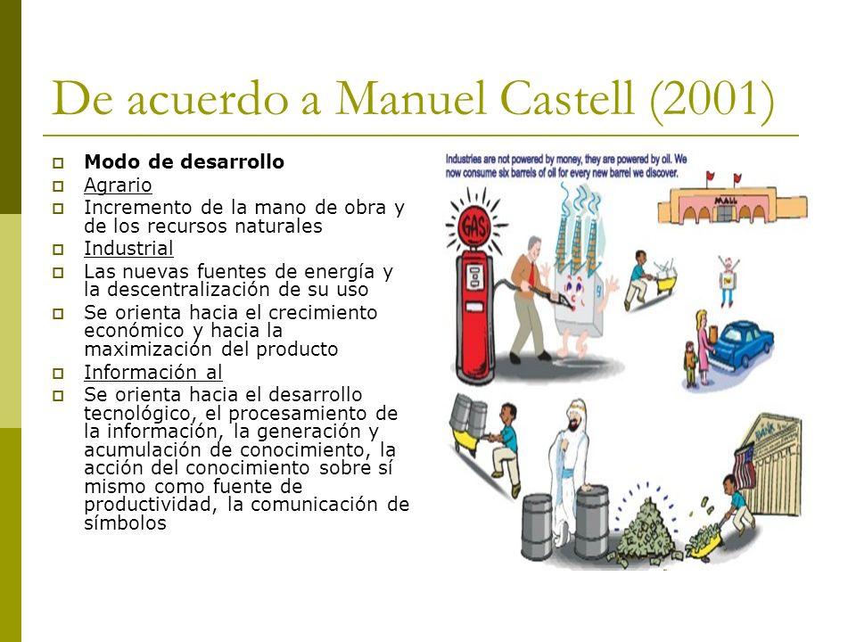 De acuerdo a Manuel Castell (2001) Modo de desarrollo Agrario Incremento de la mano de obra y de los recursos naturales Industrial Las nuevas fuentes
