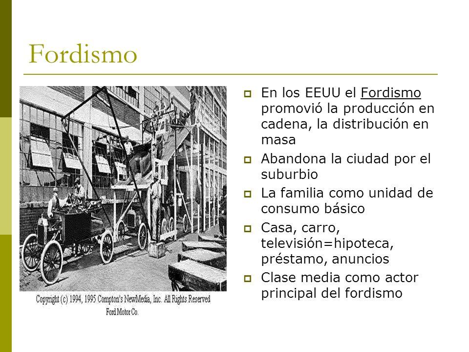 Fordismo En los EEUU el Fordismo promovió la producción en cadena, la distribución en masa Abandona la ciudad por el suburbio La familia como unidad d