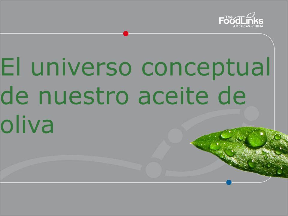 El universo conceptual de nuestro aceite de oliva