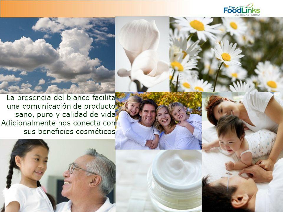 18 La presencia del blanco facilita una comunicación de producto sano, puro y calidad de vida Adicionalmente nos conecta con sus beneficios cosméticos