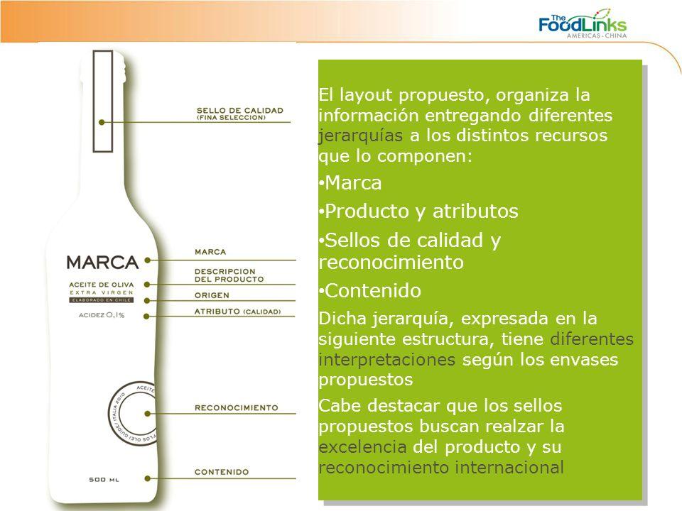 El layout propuesto, organiza la información entregando diferentes jerarquías a los distintos recursos que lo componen: Marca Producto y atributos Sel