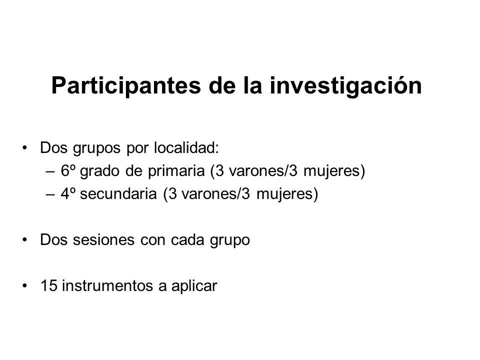 Participantes de la investigación Dos grupos por localidad: –6º grado de primaria (3 varones/3 mujeres) –4º secundaria (3 varones/3 mujeres) Dos sesio