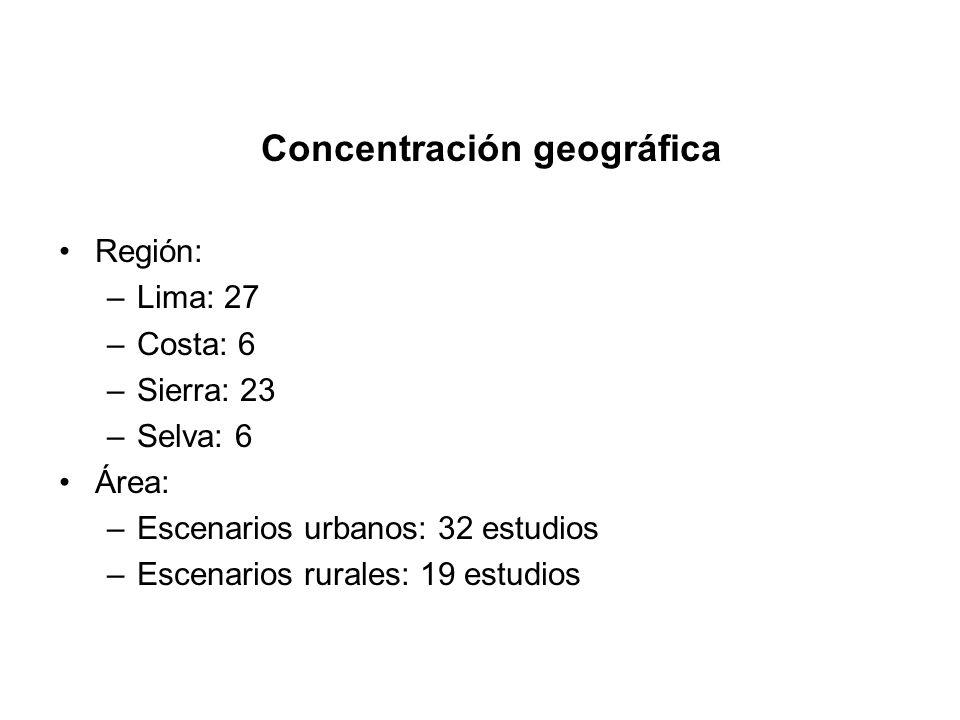 Concentración geográfica Región: –Lima: 27 –Costa: 6 –Sierra: 23 –Selva: 6 Área: –Escenarios urbanos: 32 estudios –Escenarios rurales: 19 estudios