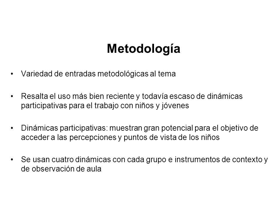 Metodología Variedad de entradas metodológicas al tema Resalta el uso más bien reciente y todavía escaso de dinámicas participativas para el trabajo c