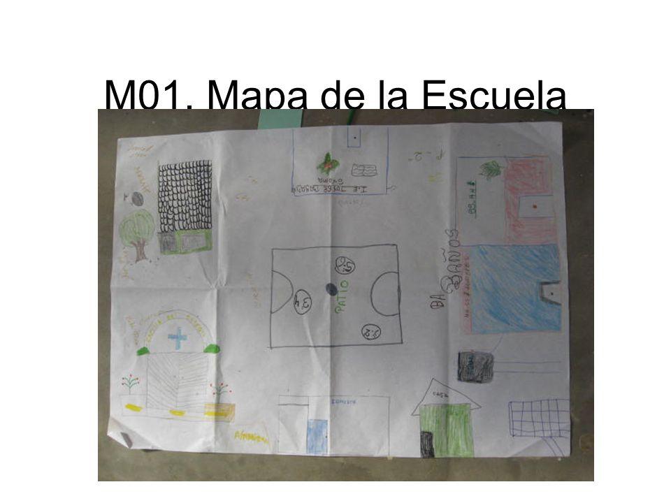 M01. Mapa de la Escuela