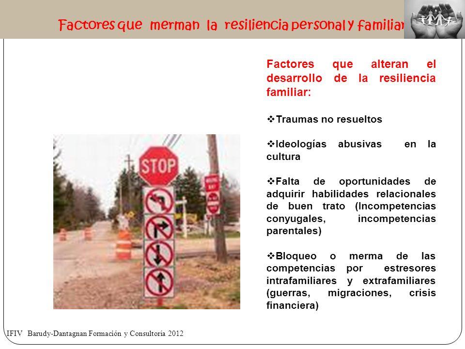 Factores que alteran el desarrollo de la resiliencia familiar: Traumas no resueltos Ideologías abusivas en la cultura Falta de oportunidades de adquir