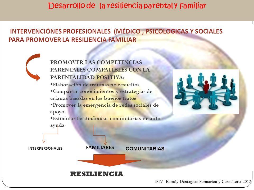INTERVENCIÓNES PROFESIONALES (MÉDICO, PSICOLOGICAS Y SOCIALES PARA PROMOVER LA RESILIENCIA FAMILIAR PROMOVER LAS COMPETENCIAS PARENTALES COMPATIBLES C