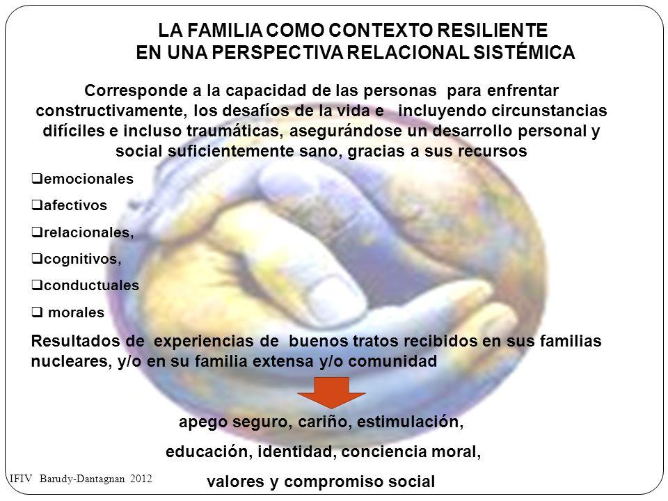 INTERVENCIÓNES PROFESIONALES (MÉDICO, PSICOLOGICAS Y SOCIALES PARA PROMOVER LA RESILIENCIA FAMILIAR PROMOVER LAS COMPETENCIAS PARENTALES COMPATIBLES CON LA PARENTALIDAD POSITIVA: Elaboración de traumas no resueltos Compartir conocimientos y estrategias de crianza basadas en los buenos tratos Promover la emergencia de redes sociales de apoyo Estimular las dinámicas comunitarias de auto- ayuda INTERPERSONALES FAMILIARES RESILIENCIA Desarrollo de la resiliencia parental y familiar COMUNITARIAS IFIV Barudy-Dantagnan Formación y Consultoría 2012