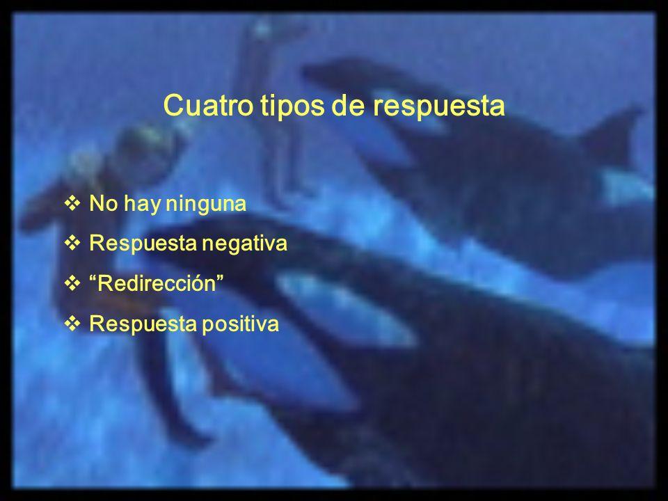 Cuatro tipos de respuesta No hay ninguna Respuesta negativa Redirección Respuesta positiva