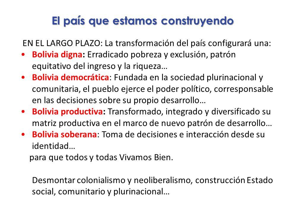 El país que estamos construyendo EN EL LARGO PLAZO: La transformación del país configurará una: Bolivia digna: Erradicado pobreza y exclusión, patrón