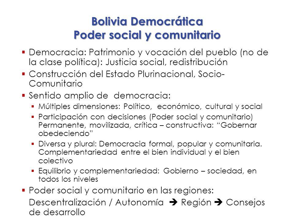 Bolivia Democrática Poder social y comunitario Democracia: Patrimonio y vocación del pueblo (no de la clase política): Justicia social, redistribución