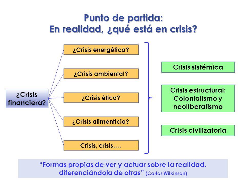 Punto de partida: En realidad, ¿qué está en crisis? ¿Crisis financiera? Crisis, crisis,… ¿Crisis energética? ¿Crisis ambiental? ¿Crisis ética? ¿Crisis