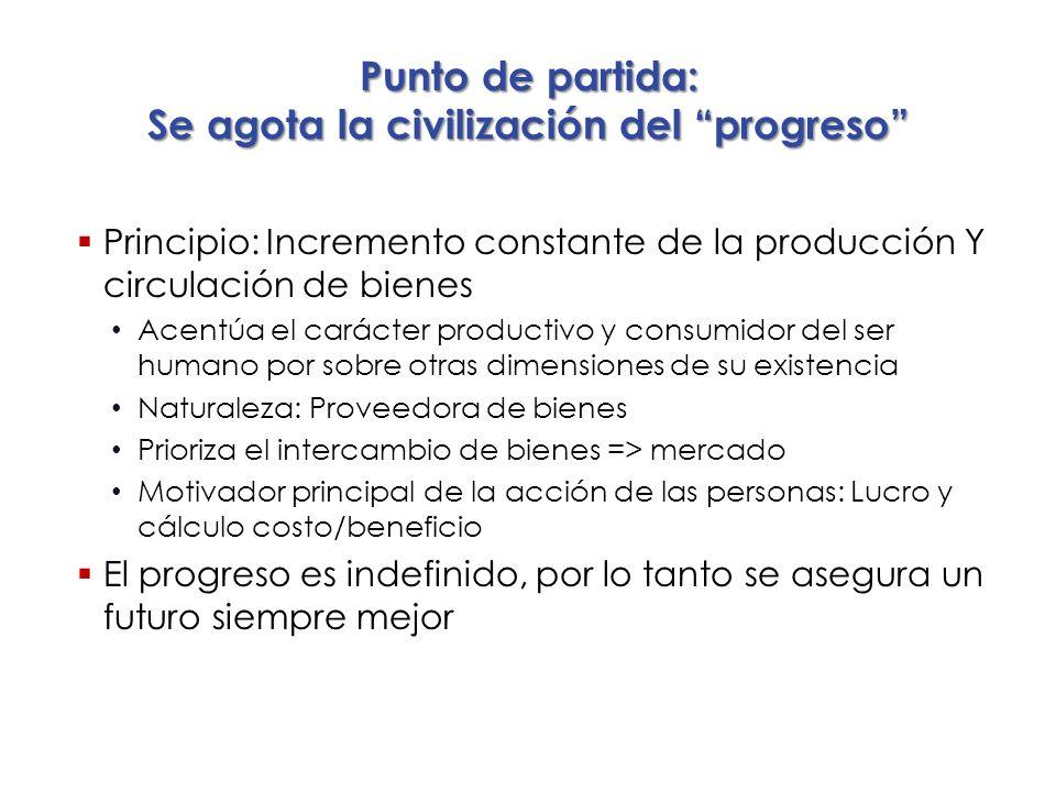 Punto de partida: Se agota la civilización del progreso Principio: Incremento constante de la producción Y circulación de bienes Acentúa el carácter p