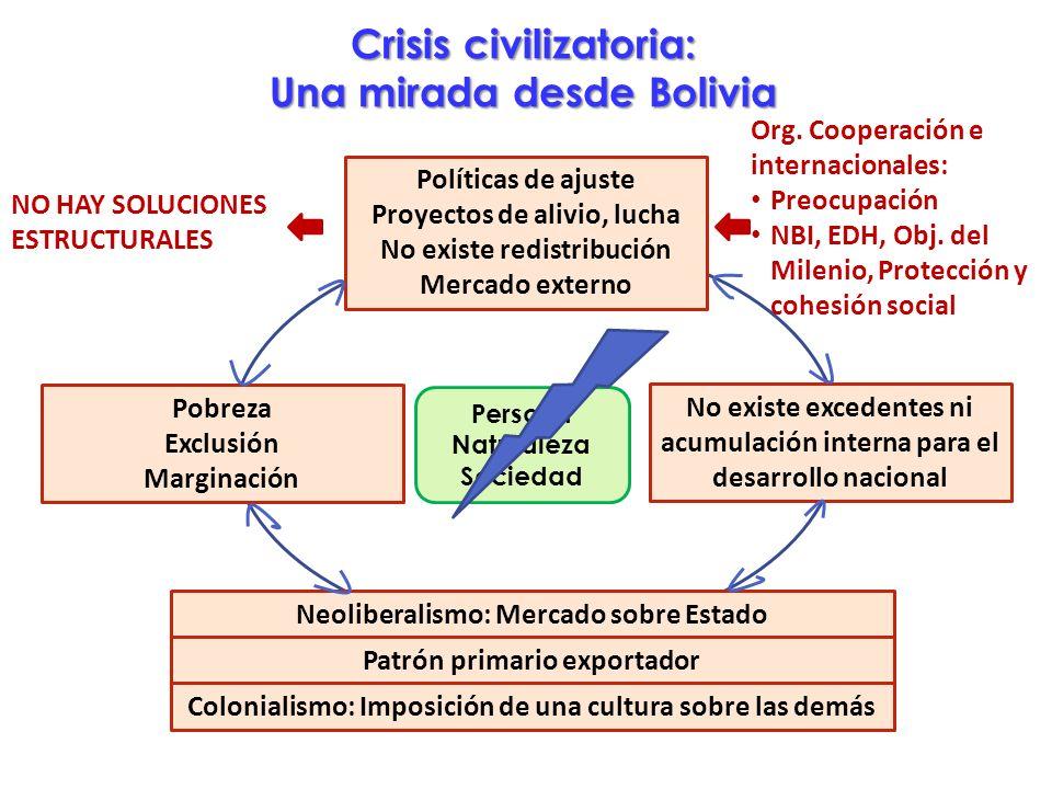 Crisis civilizatoria: Una mirada desde Bolivia NO HAY SOLUCIONES ESTRUCTURALES Patrón primario exportador Colonialismo: Imposición de una cultura sobr