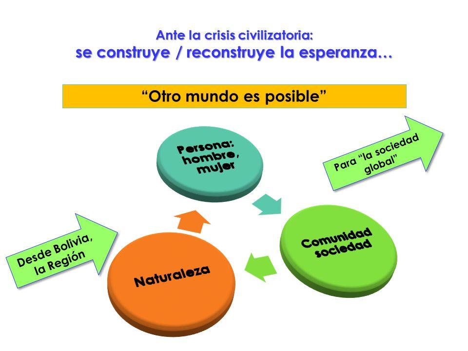 Ante la crisis civilizatoria: se construye / reconstruye la esperanza… Otro mundo es posible Desde Bolivia, la Región Para la sociedad global