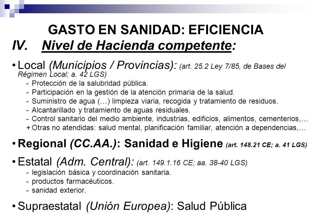 IV.Nivel de Hacienda competente: Local (Municipios / Provincias): (art. 25.2 Ley 7/85, de Bases del Régimen Local; a. 42 LGS) -Protección de la salubr