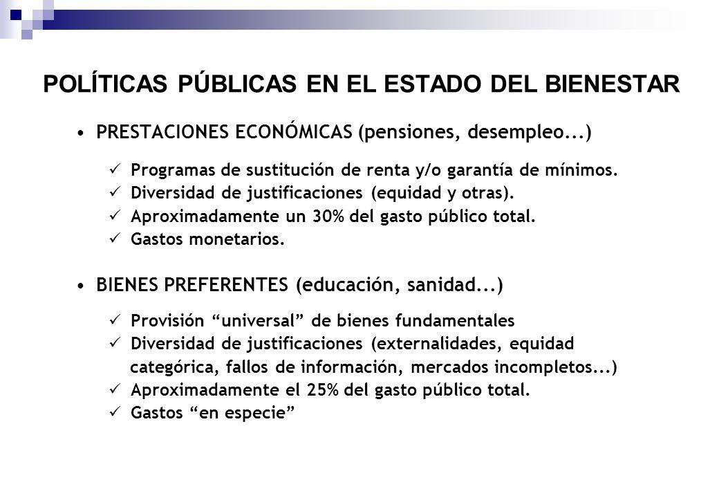 POLÍTICAS PÚBLICAS EN EL ESTADO DEL BIENESTAR PRESTACIONES ECONÓMICAS (pensiones, desempleo...) Programas de sustitución de renta y/o garantía de míni