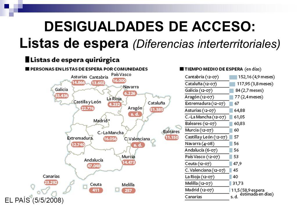 DESIGUALDADES DE ACCESO: Listas de espera (Diferencias interterritoriales) EL PAÍS (5/5/2008)