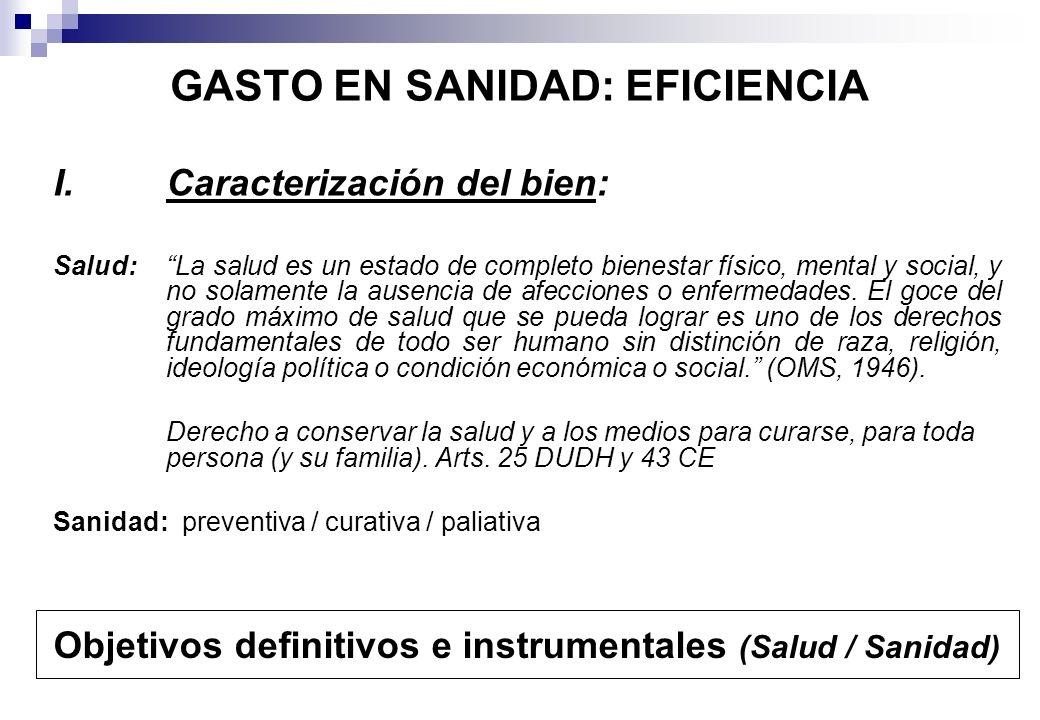 EL SISTEMA NACIONAL DE SALUD EN ESPAÑA: Principales problemas 1.Gasto público por debajo de la media UE.