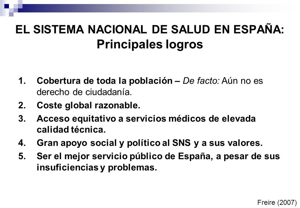 EL SISTEMA NACIONAL DE SALUD EN ESPAÑA: Principales logros 1.Cobertura de toda la población – De facto: Aún no es derecho de ciudadanía. 2.Coste globa