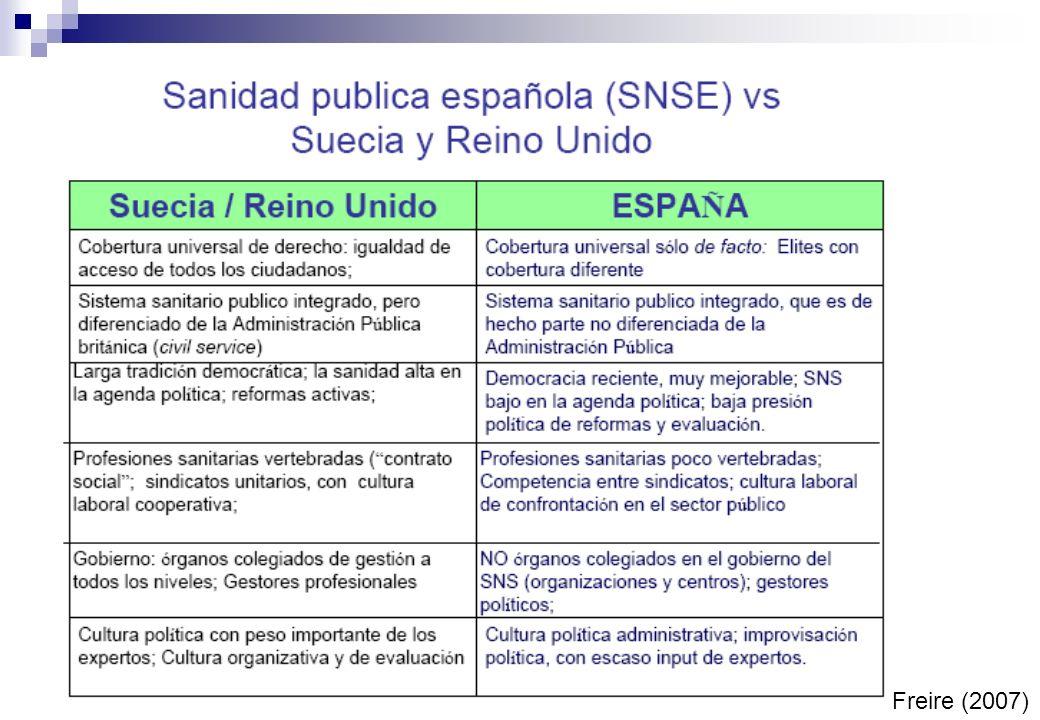 Freire (2007)