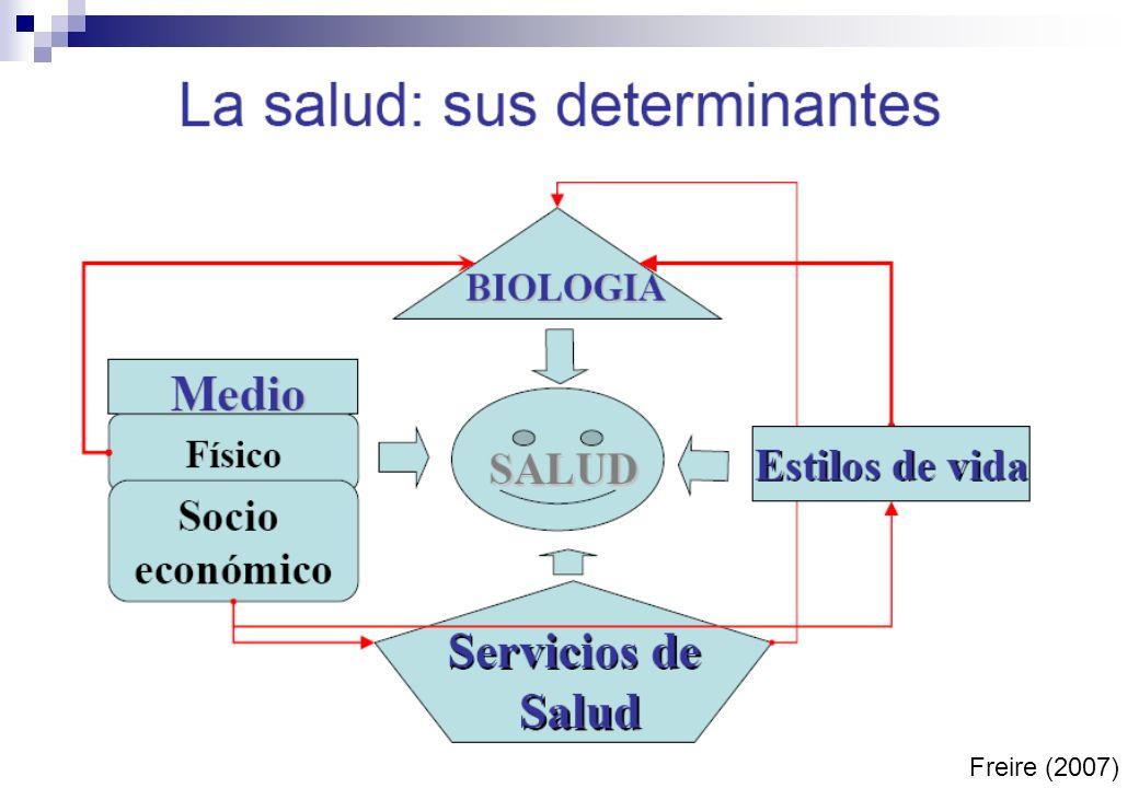 GASTO EN SANIDAD: EQUIDAD I.