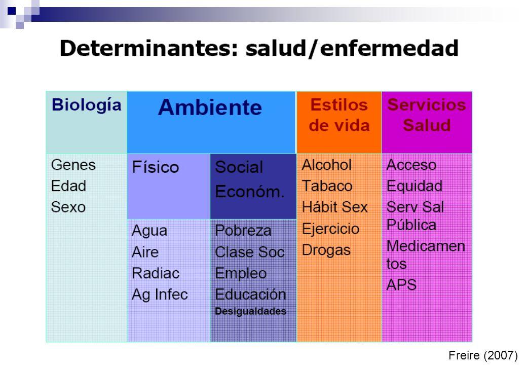 SANIDAD EN ESPAÑA: EVOLUCIÓN HISTÓRICA Los Orígenes: 1908 (Ley de 27 de febrero): Creación del Instituto Nacional de Previsión (INP) - Sólo seguro de vejez.