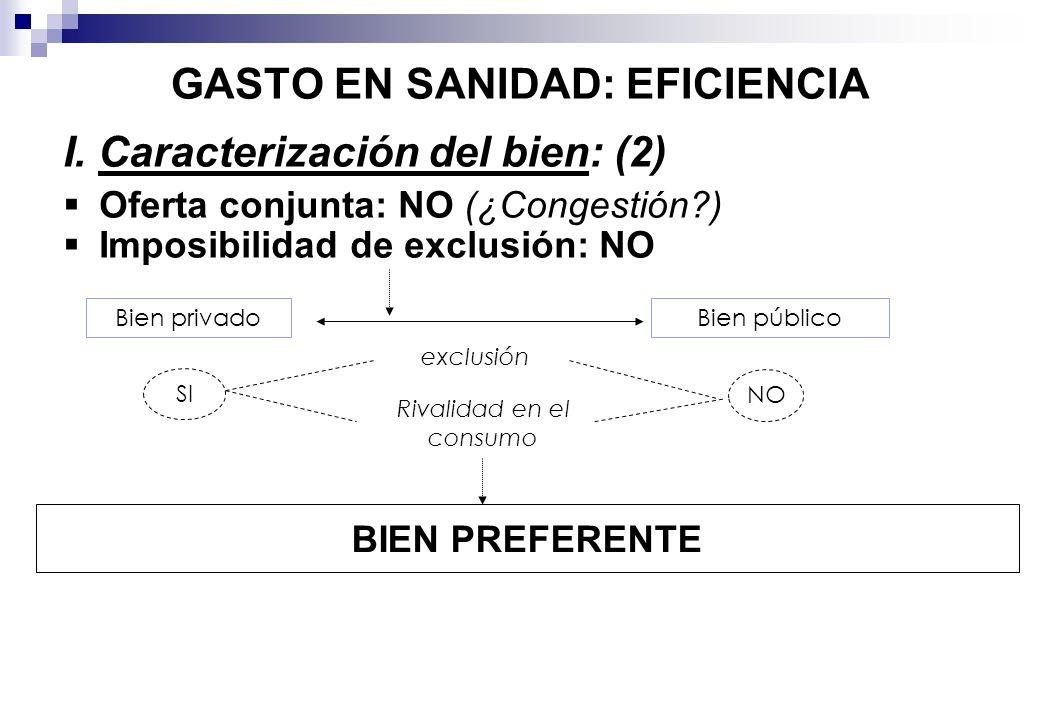 GASTO EN SANIDAD: EFICIENCIA I. Caracterización del bien: (2) Oferta conjunta: NO (¿Congestión?) Imposibilidad de exclusión: NO BIEN PREFERENTE Bien p