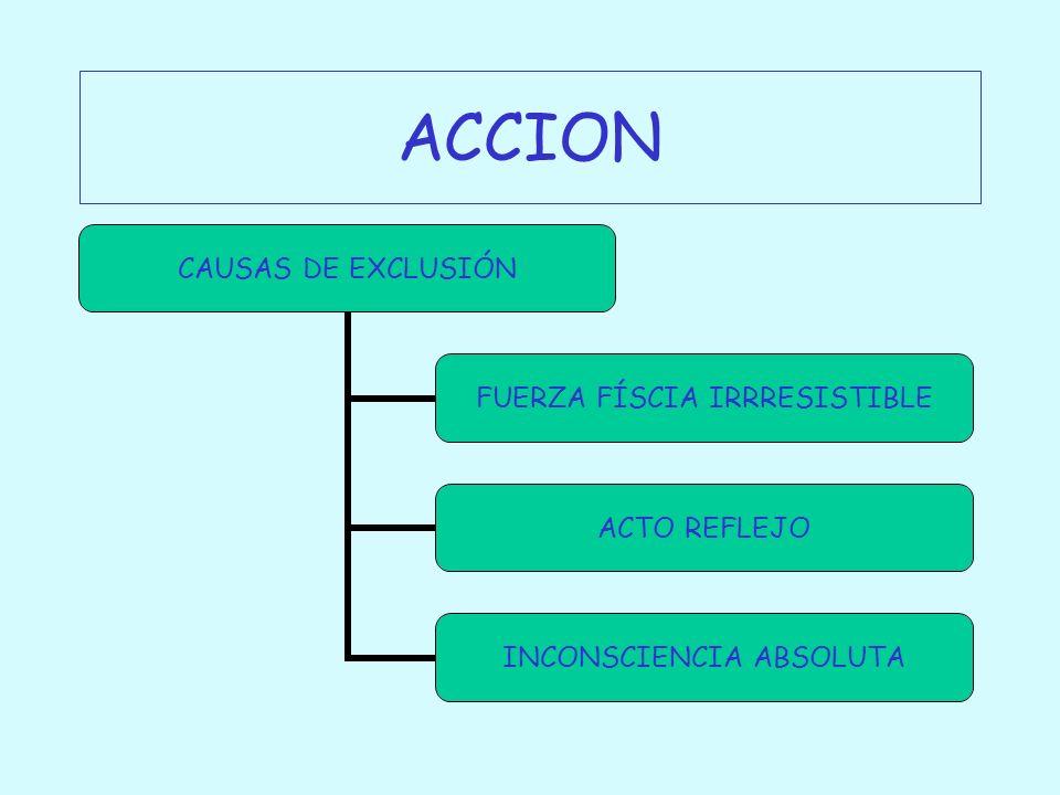 ACCION CAUSAS DE EXCLUSIÓN FUERZA FÍSCIA IRRRESISTIBLE ACTO REFLEJO INCONSCIENCIA ABSOLUTA