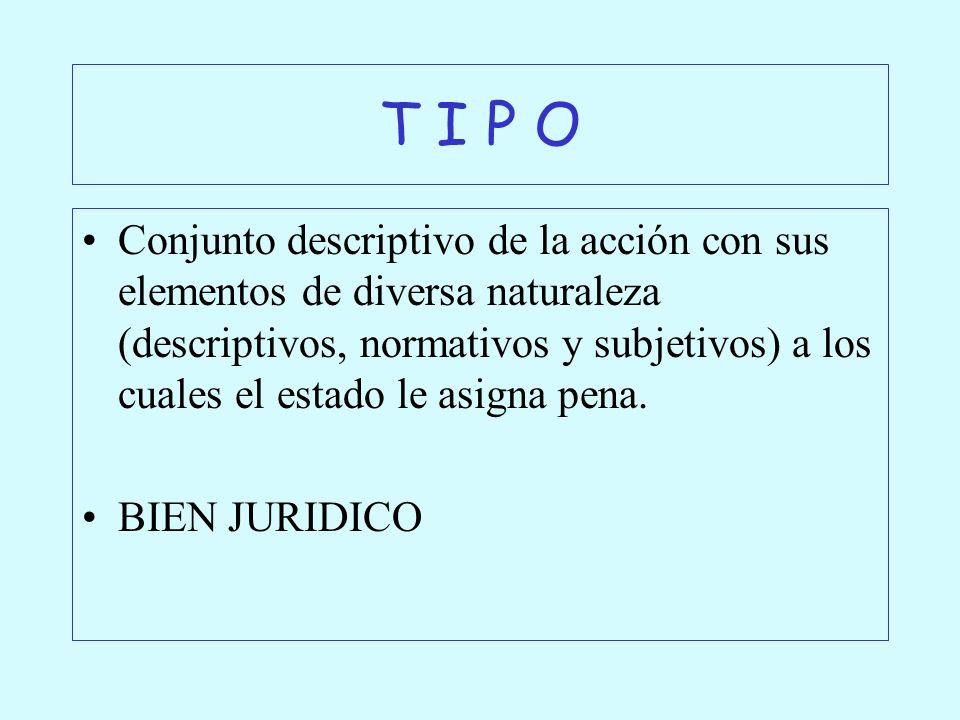 T I P O Conjunto descriptivo de la acción con sus elementos de diversa naturaleza (descriptivos, normativos y subjetivos) a los cuales el estado le as