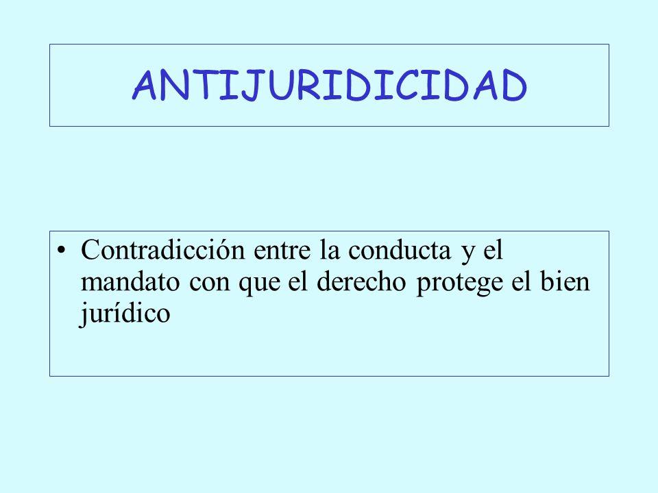 ANTIJURIDICIDAD Contradicción entre la conducta y el mandato con que el derecho protege el bien jurídico