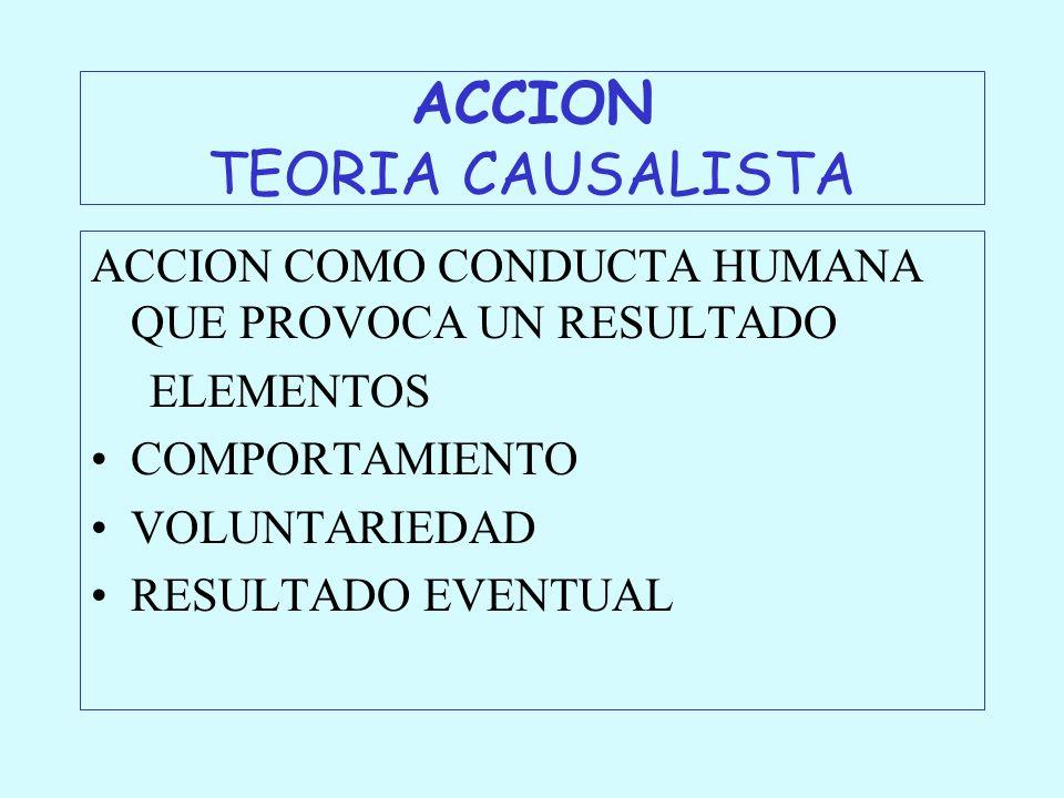 ACCION TEORIA CAUSALISTA ACCION COMO CONDUCTA HUMANA QUE PROVOCA UN RESULTADO ELEMENTOS COMPORTAMIENTO VOLUNTARIEDAD RESULTADO EVENTUAL