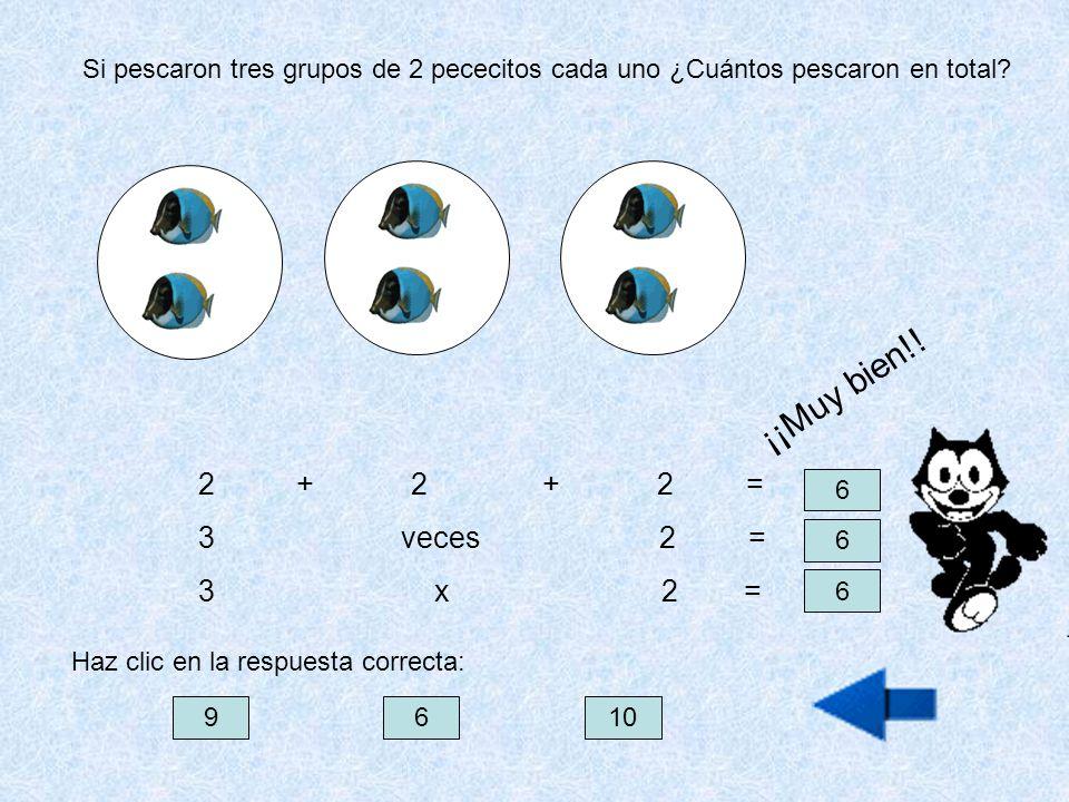 Si pescaron tres grupos de 2 pececitos cada uno ¿Cuántos pescaron en total? 2 + 2 + 2 = 3 veces 2 = 3 x 2 = 6 6 6 9610 Haz clic en la respuesta correc