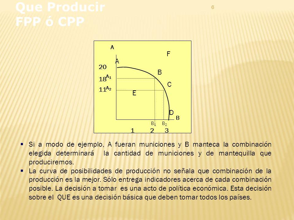 6 Que Producir FPP ó CPP Si a modo de ejemplo, A fueran municiones y B manteca la combinación elegida determinará la cantidad de municiones y de mantequilla que produciremos.