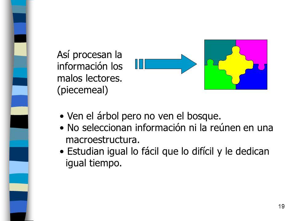 18 KINTSCH & VAN DIJK (1978, 1983) MULTIESTRUCTURAL La comprensión es MULTIESTRUCTURAL MICROESTRUCTURA MACROESTRUCTURA SUPER - ESTRUCTURA TEXTO Comple
