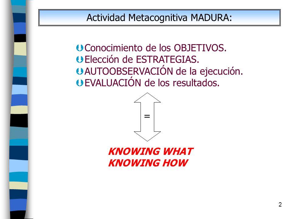 2 Actividad Metacognitiva MADURA: Þ Conocimiento de los OBJETIVOS.