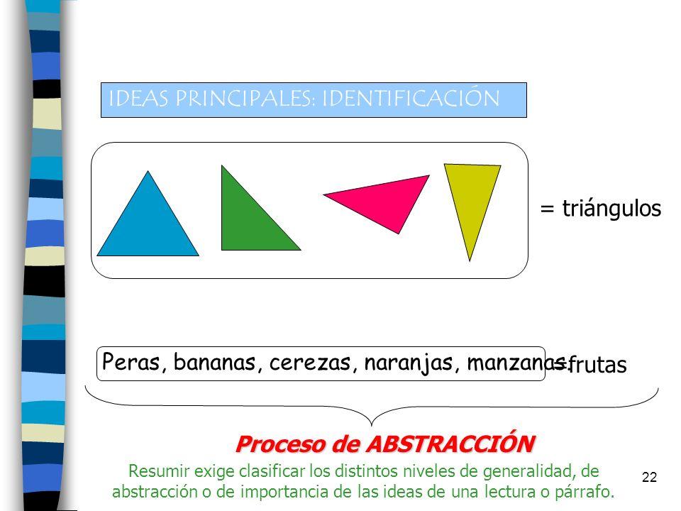21 IDEAS PRINCIPALES: DEFINICIÓN Dos definiciones a tener en cuenta: ^ La idea principal de un párrafo, texto, página o libro es aquella que expresa e