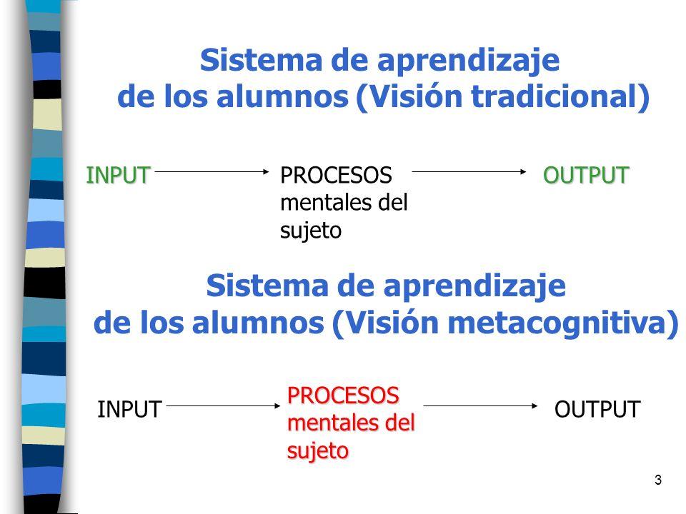 3 Sistema de aprendizaje de los alumnos (Visión tradicional) INPUTPROCESOS mentales del sujetoOUTPUT Sistema de aprendizaje de los alumnos (Visión metacognitiva) INPUTOUTPUT PROCESOS mentales del sujeto