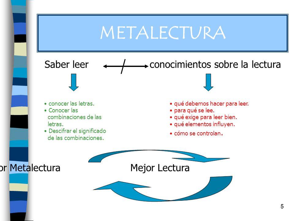 15 METACOGNICIÓN Consciencia de la finalidad del estudio Metaignorancia Determina la elección de los recursos a utilizar.