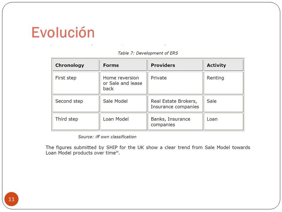 Evolución 11
