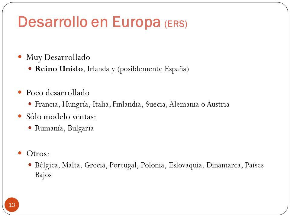 Desarrollo en Europa (ERS) 13 Muy Desarrollado Reino Unido, Irlanda y (posiblemente España) Poco desarrollado Francia, Hungría, Italia, Finlandia, Sue