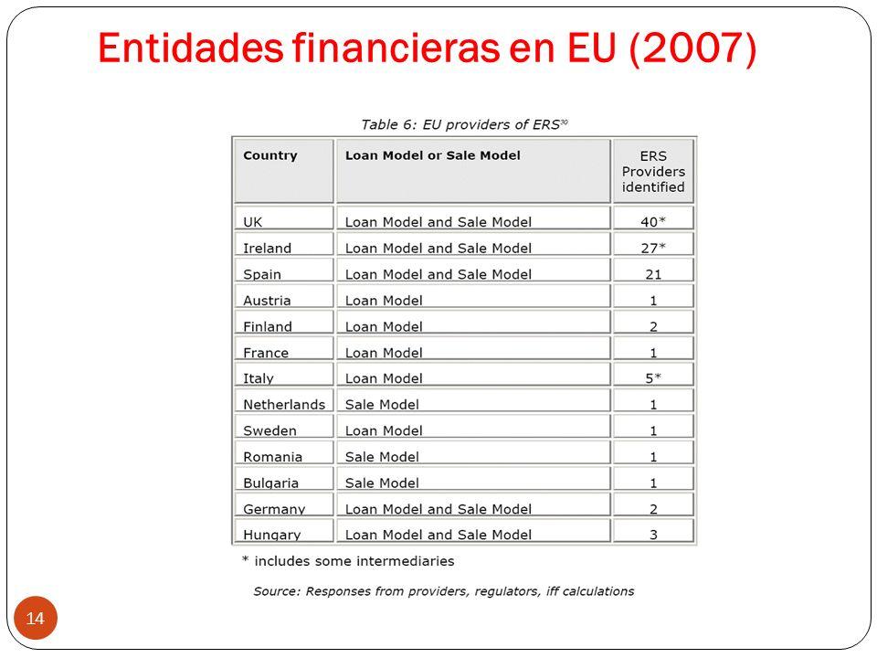 Entidades financieras en EU (2007) 14