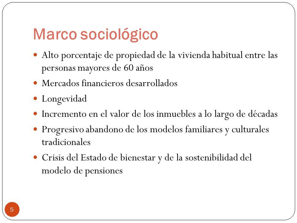 Marco sociológico 5 Alto porcentaje de propiedad de la vivienda habitual entre las personas mayores de 60 años Mercados financieros desarrollados Long
