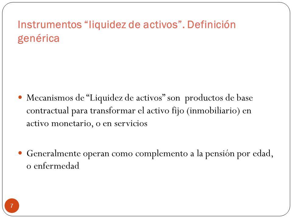 Instrumentos liquidez de activos. Definición genérica 7 Mecanismos de Liquidez de activos son productos de base contractual para transformar el activo