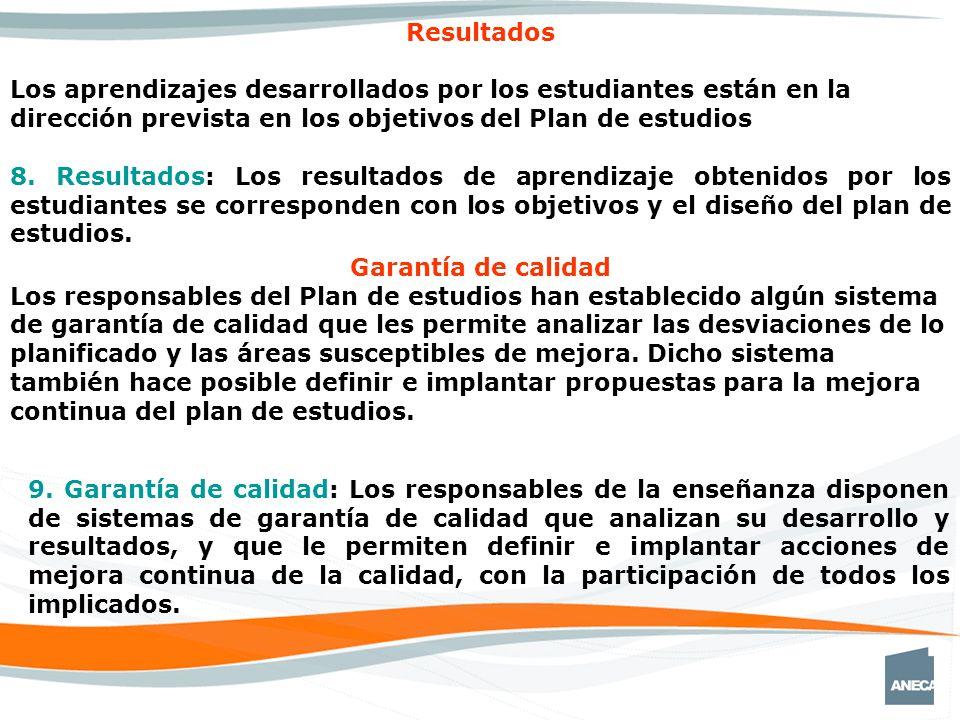 Resultados Los aprendizajes desarrollados por los estudiantes están en la dirección prevista en los objetivos del Plan de estudios 8.