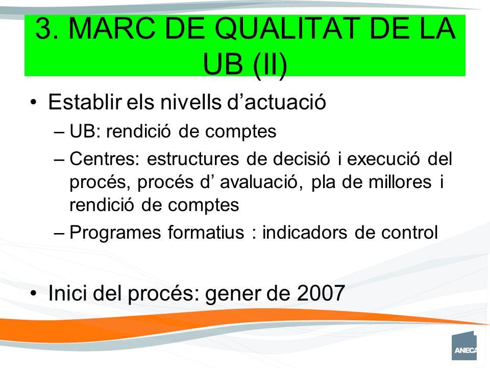 Establir els nivells dactuació –UB: rendició de comptes –Centres: estructures de decisió i execució del procés, procés d avaluació, pla de millores i rendició de comptes –Programes formatius : indicadors de control Inici del procés: gener de 2007 3.