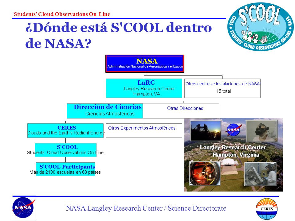 Students Cloud Observations On-Line NASA Langley Research Center / Science Directorate ¿Tiene alguna EXPERIENCIA sobre NUBES.