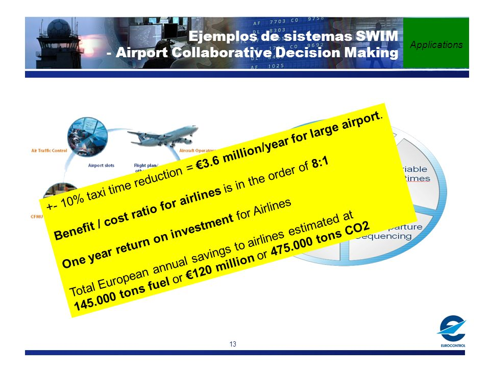 13 +- 10% taxi time reduction = 3.6 million/year for large airport. Benefit / cost ratio for airlines is in the order of 8:1 One year return on invest