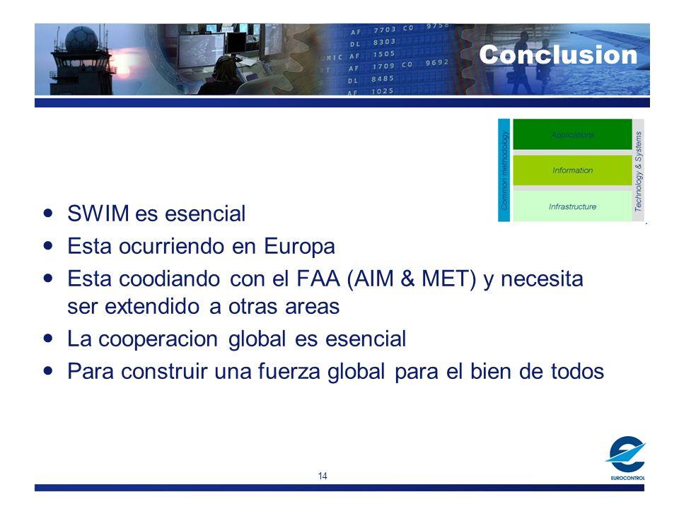 14 SWIM es esencial Esta ocurriendo en Europa Esta coodiando con el FAA (AIM & MET) y necesita ser extendido a otras areas La cooperacion global es esencial Para construir una fuerza global para el bien de todos Conclusion