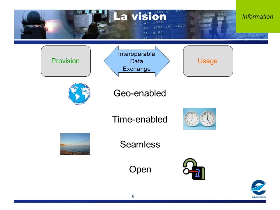 8 ProvisionUsage Interoperable Data Exchange Geo-enabled Time-enabled Open Seamless Information La vision